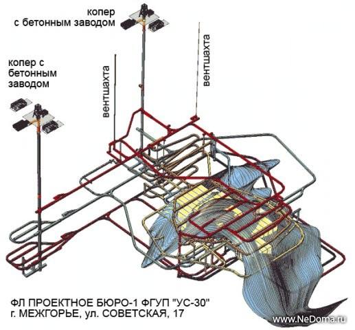 mapa ciudad mezhgorye